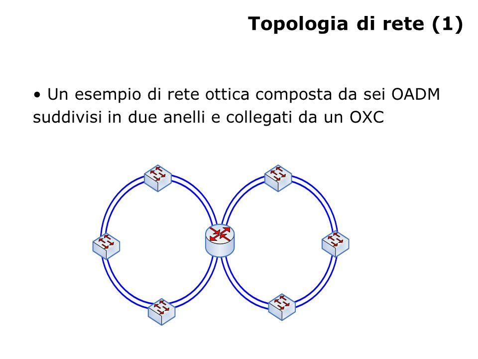 Topologia di rete (1) Un esempio di rete ottica composta da sei OADM suddivisi in due anelli e collegati da un OXC