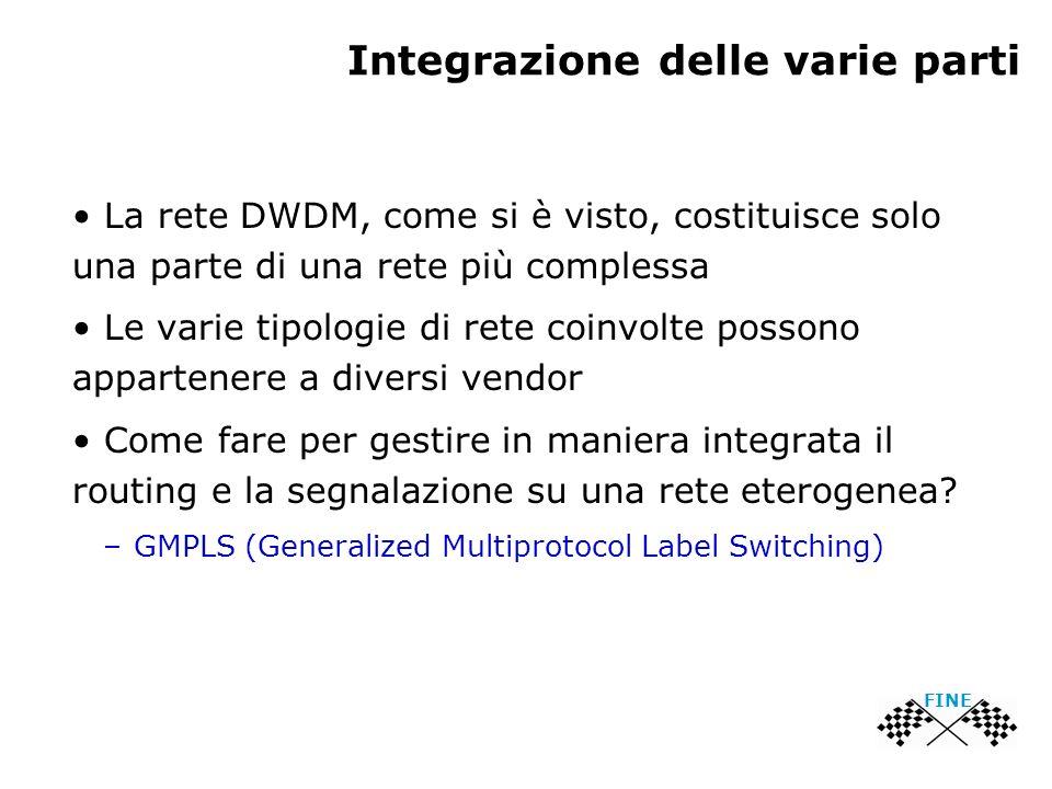 Integrazione delle varie parti La rete DWDM, come si è visto, costituisce solo una parte di una rete più complessa Le varie tipologie di rete coinvolte possono appartenere a diversi vendor Come fare per gestire in maniera integrata il routing e la segnalazione su una rete eterogenea.