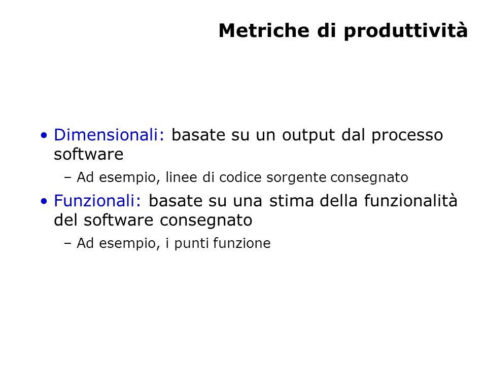 Metriche di produttività Dimensionali: basate su un output dal processo software – Ad esempio, linee di codice sorgente consegnato Funzionali: basate