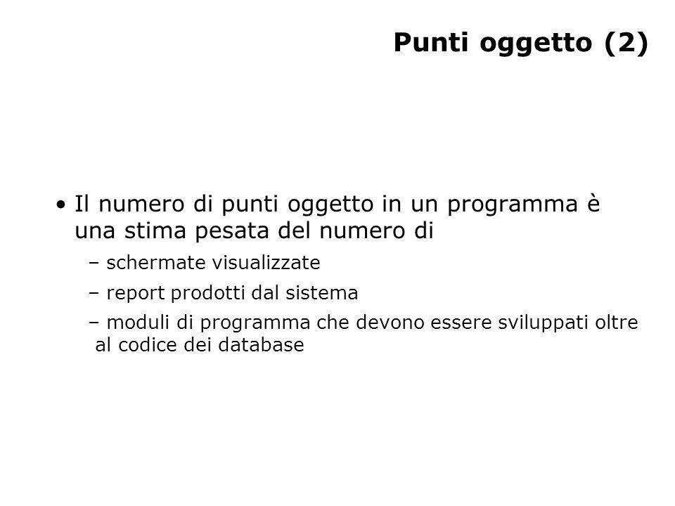 Punti oggetto (2) Il numero di punti oggetto in un programma è una stima pesata del numero di – schermate visualizzate – report prodotti dal sistema –