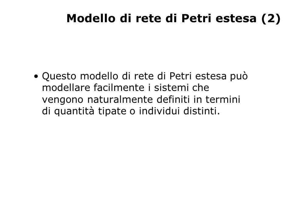 Modello di rete di Petri estesa (2) Questo modello di rete di Petri estesa può modellare facilmente i sistemi che vengono naturalmente definiti in termini di quantità tipate o individui distinti.