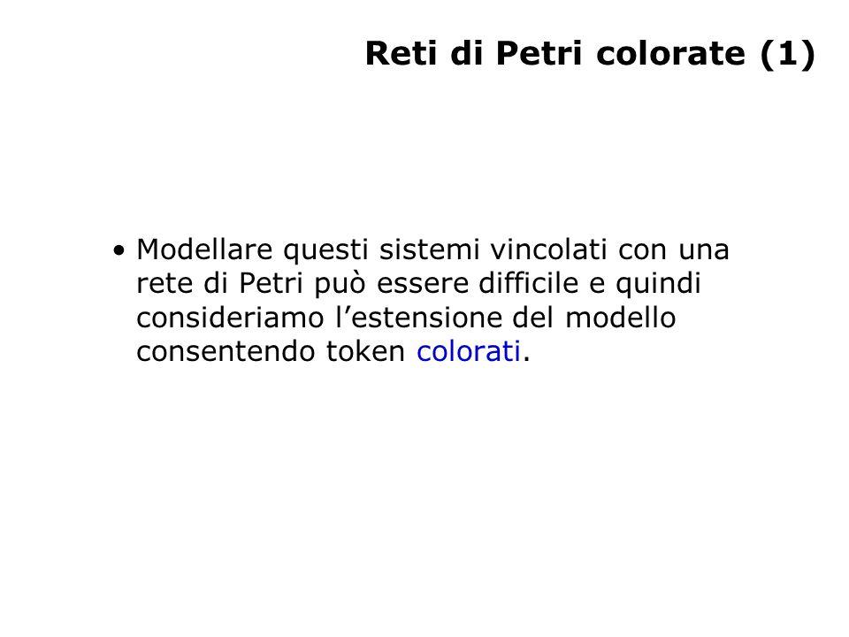 Reti di Petri colorate (1) Modellare questi sistemi vincolati con una rete di Petri può essere difficile e quindi consideriamo lestensione del modello consentendo token colorati.