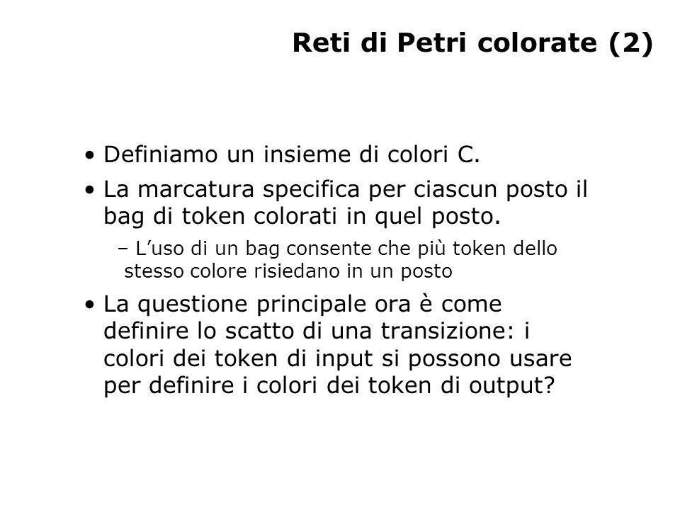 Reti di Petri colorate (2) Definiamo un insieme di colori C. La marcatura specifica per ciascun posto il bag di token colorati in quel posto. – Luso d