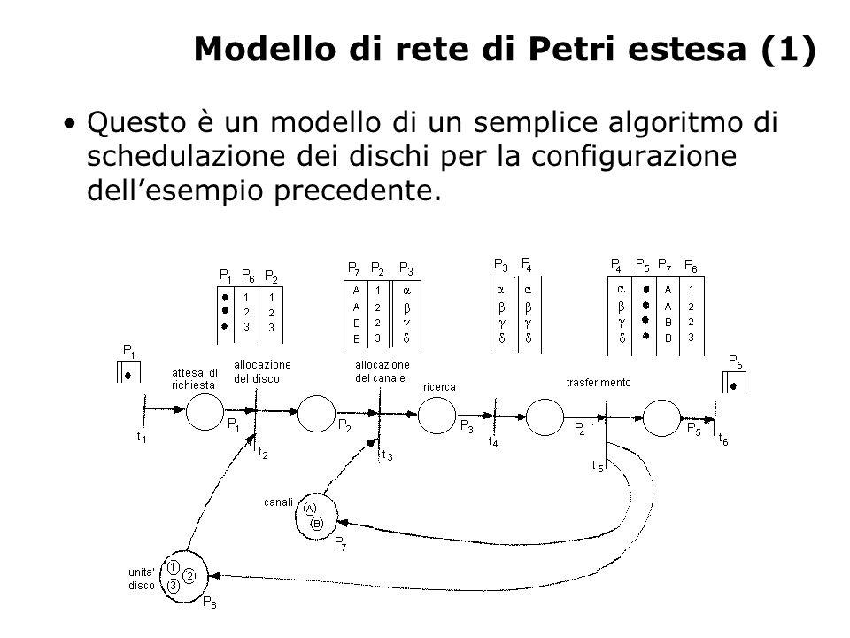 Modello di rete di Petri estesa (1) Questo è un modello di un semplice algoritmo di schedulazione dei dischi per la configurazione dellesempio precede