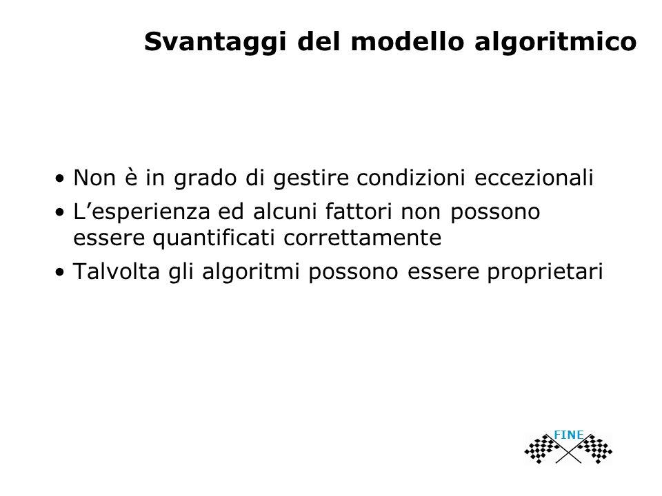 Svantaggi del modello algoritmico Non è in grado di gestire condizioni eccezionali Lesperienza ed alcuni fattori non possono essere quantificati correttamente Talvolta gli algoritmi possono essere proprietari FINE
