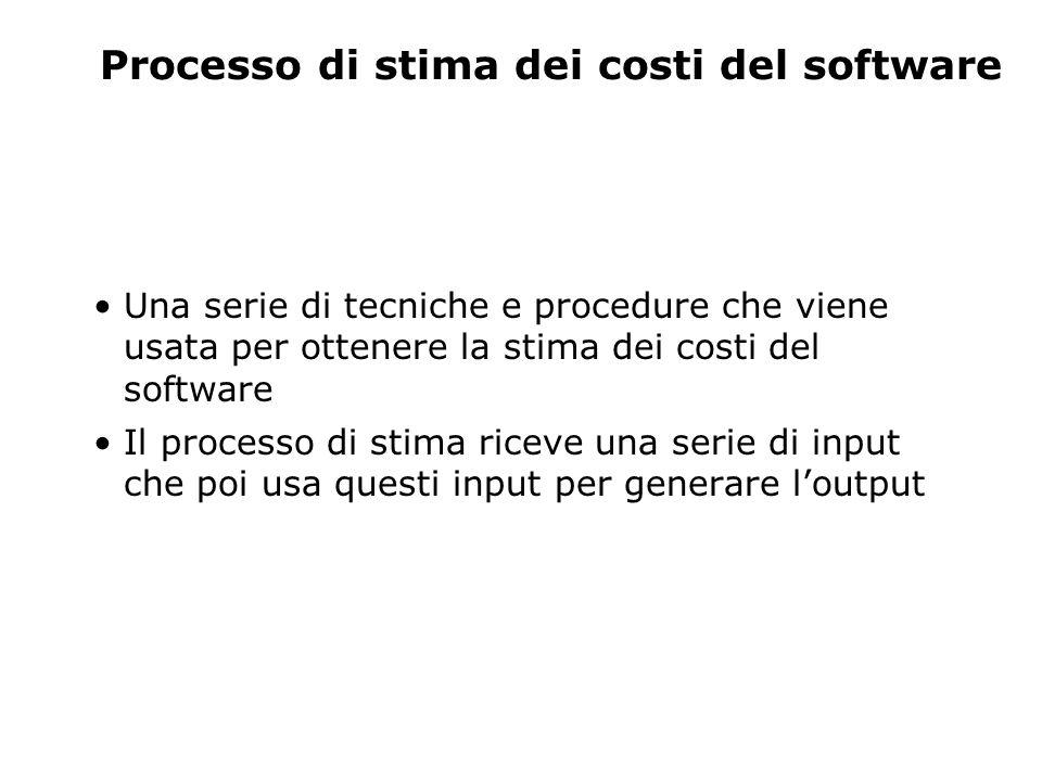 Input e output al processo di stima (1) Vista classica del processo di stima dei costi del software