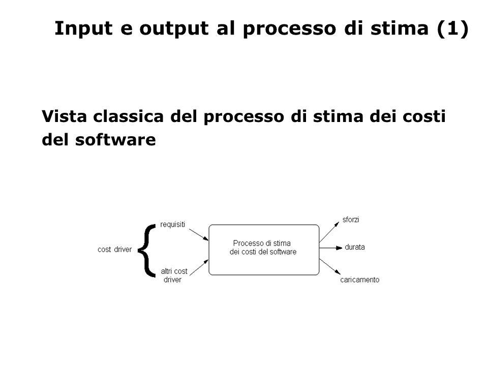 Input e output al processo di stima (2) Processo effettivo di stima dei costi del software
