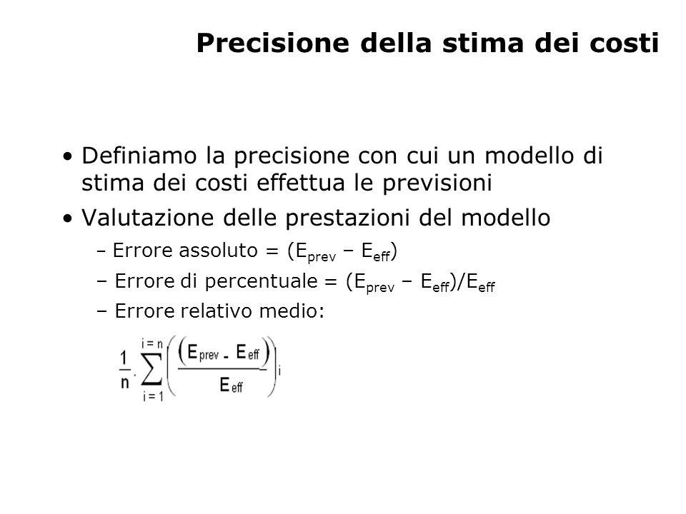 Precisione della stima dei costi Definiamo la precisione con cui un modello di stima dei costi effettua le previsioni Valutazione delle prestazioni del modello – Errore assoluto = (E prev – E eff ) – Errore di percentuale = (E prev – E eff )/E eff – Errore relativo medio:
