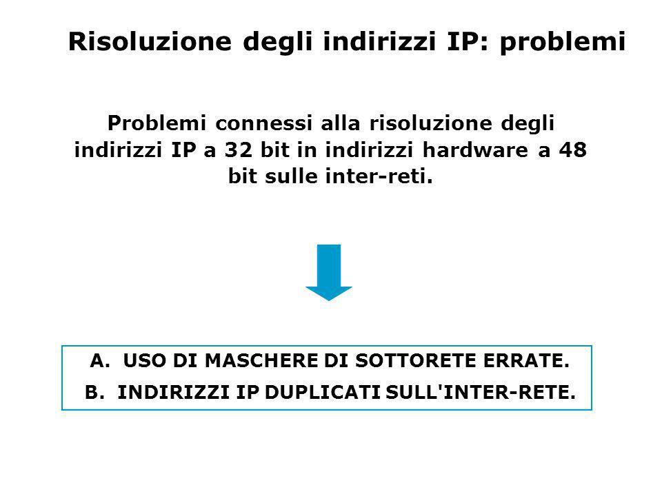 Risoluzione degli indirizzi IP: problemi Problemi connessi alla risoluzione degli indirizzi IP a 32 bit in indirizzi hardware a 48 bit sulle inter-reti.