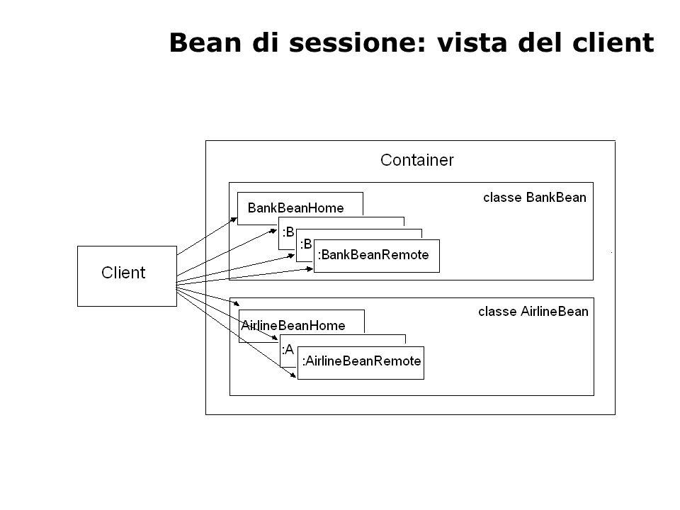 Bean di sessione: vista del client