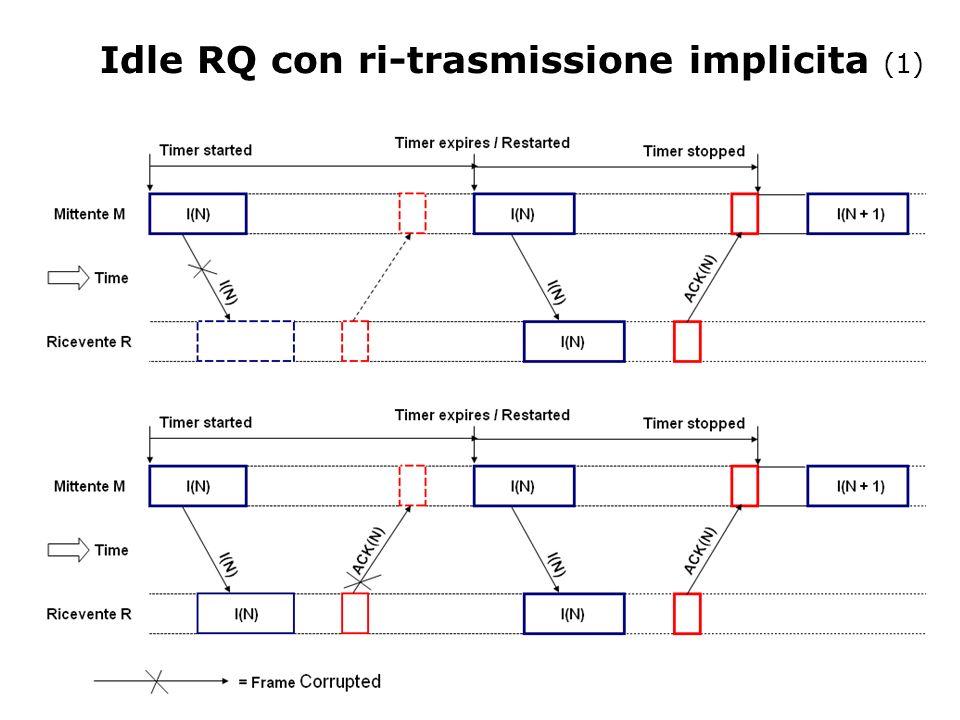 Idle RQ con ri-trasmissione implicita (1)
