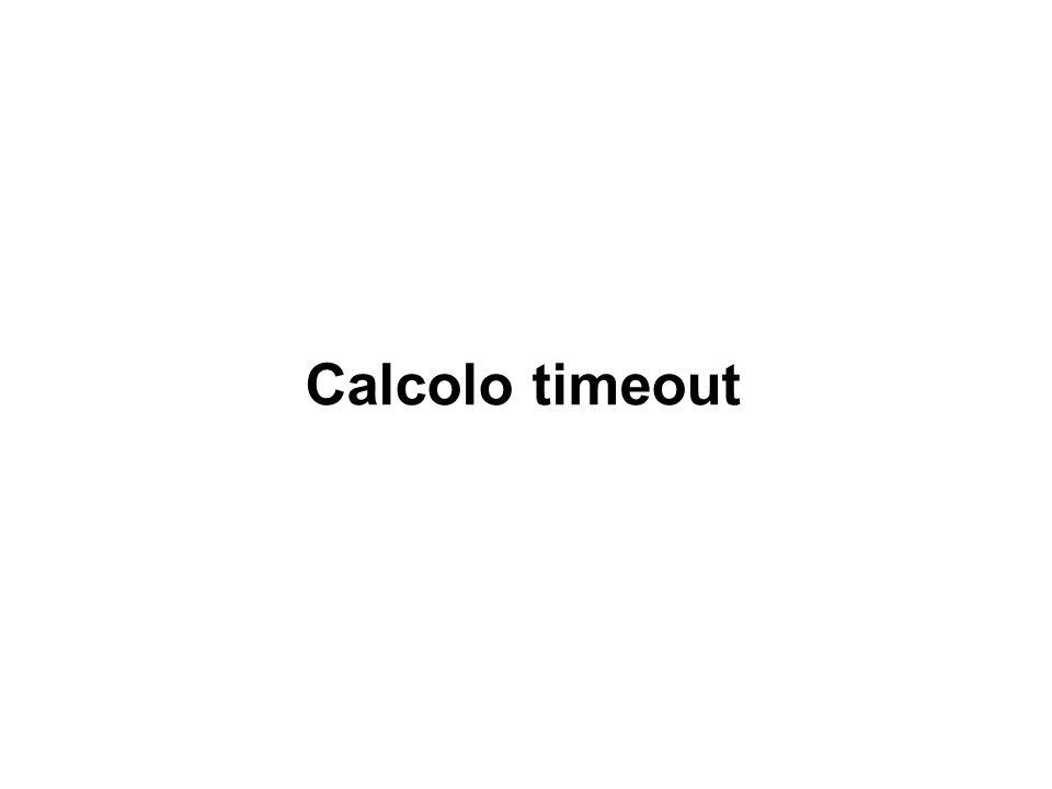 Timeout Jacobson/Karels (1) Timeout = EstimatedRTT + 4*Deviation Deviation = Deviation + h*(Error – Deviation) Error =  SampleRTT-EstimatedRTT  Basato su media e varianza Test statistico di 2° livello.