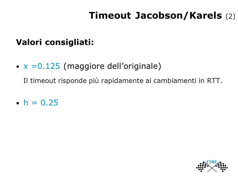 Timeout Jacobson/Karels (2) Valori consigliati: x =0.125 (maggiore delloriginale) Il timeout risponde più rapidamente ai cambiamenti in RTT. h = 0.25