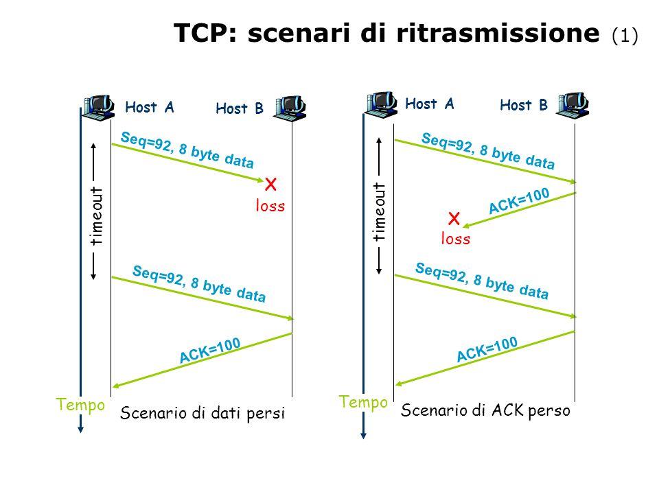 TCP: scenari di ritrasmissione (1) Host A Seq=92, 8 byte data loss timeout Tempo Scenario di dati persi Host B X Seq=92, 8 byte data ACK=100 Host A Se