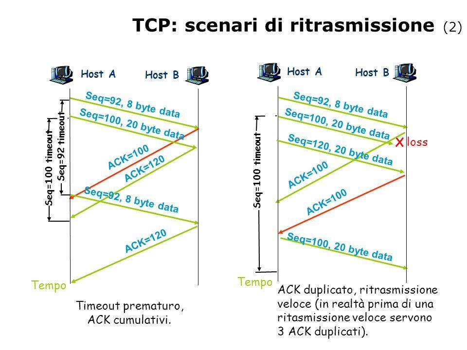 TCP: scenari di ritrasmissione (2) Host A Seq=100, 20 byte data ACK=100 Seq=92 timeout Tempo Timeout prematuro, ACK cumulativi. Host B Seq=92, 8 byte