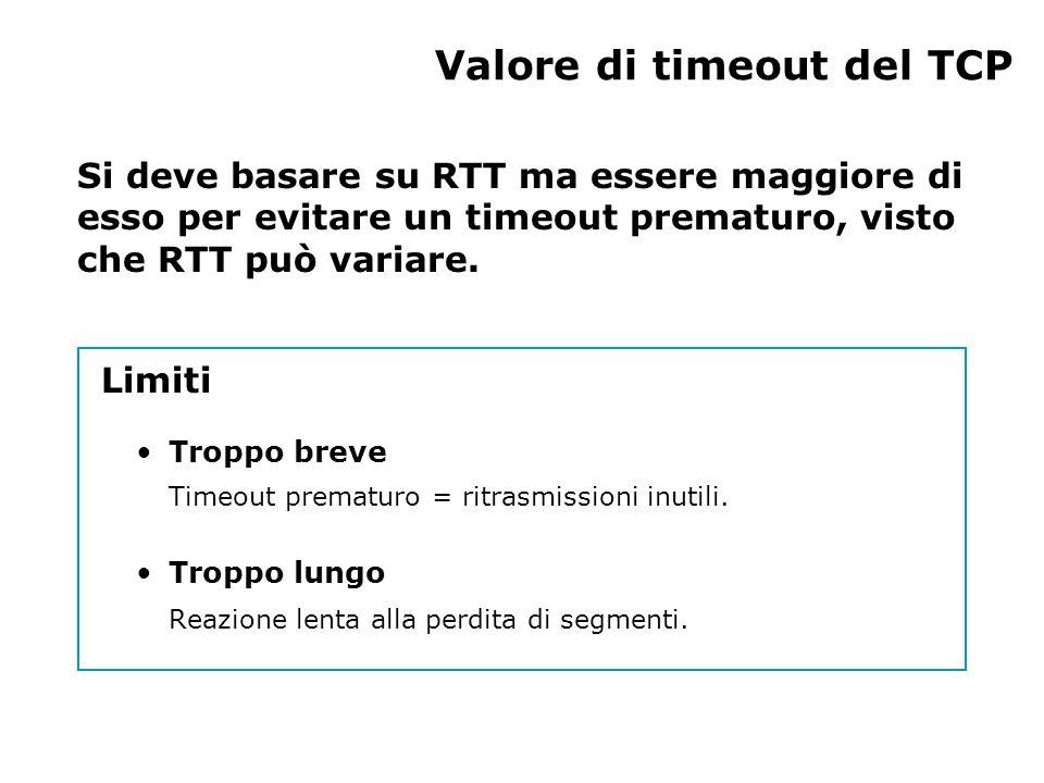 Valore di timeout del TCP Si deve basare su RTT ma essere maggiore di esso per evitare un timeout prematuro, visto che RTT può variare. Limiti Troppo