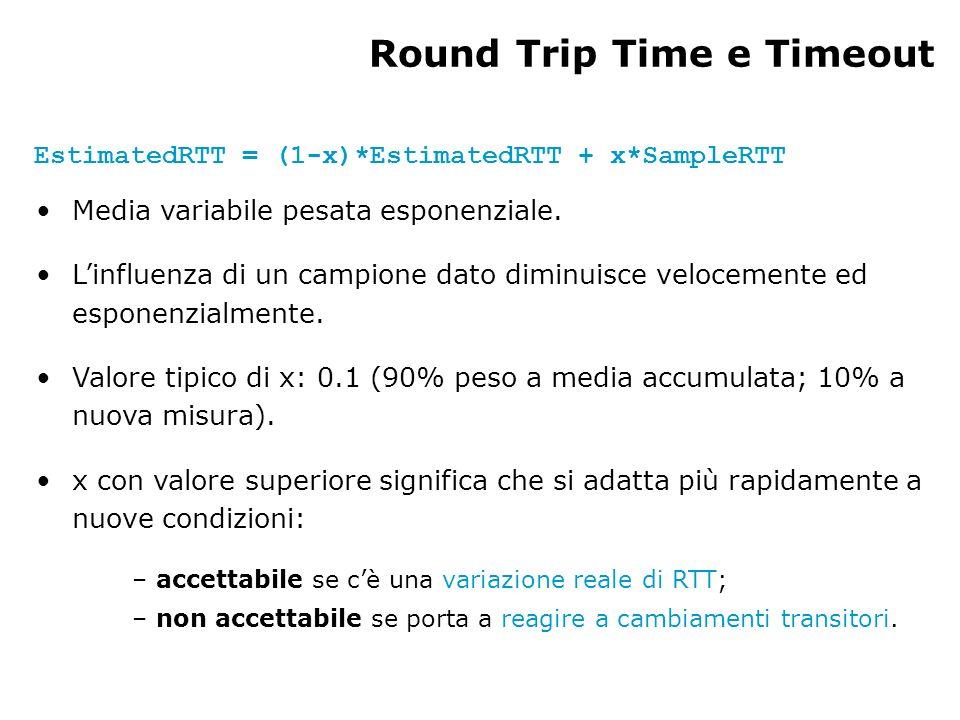 Round Trip Time e Timeout EstimatedRTT = (1-x)*EstimatedRTT + x*SampleRTT Media variabile pesata esponenziale. Linfluenza di un campione dato diminuis