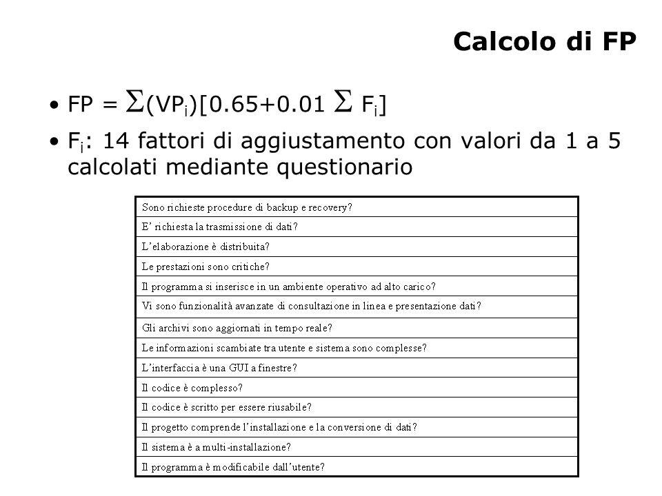 Calcolo di FP FP = (VP i )[0.65+0.01 F i ] F i : 14 fattori di aggiustamento con valori da 1 a 5 calcolati mediante questionario