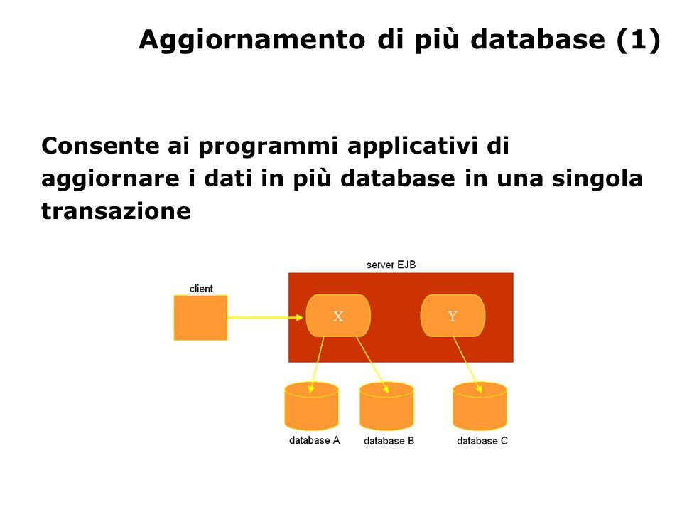 Aggiornamento di più database (1) Consente ai programmi applicativi di aggiornare i dati in più database in una singola transazione