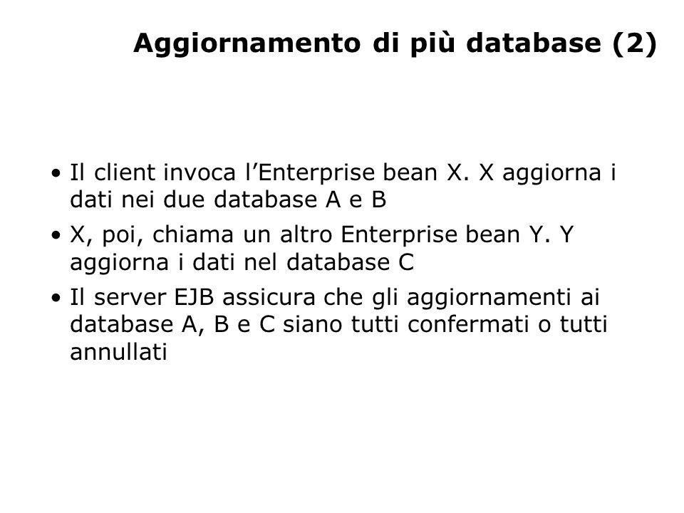 Aggiornamento di più database (2) Il client invoca lEnterprise bean X. X aggiorna i dati nei due database A e B X, poi, chiama un altro Enterprise bea