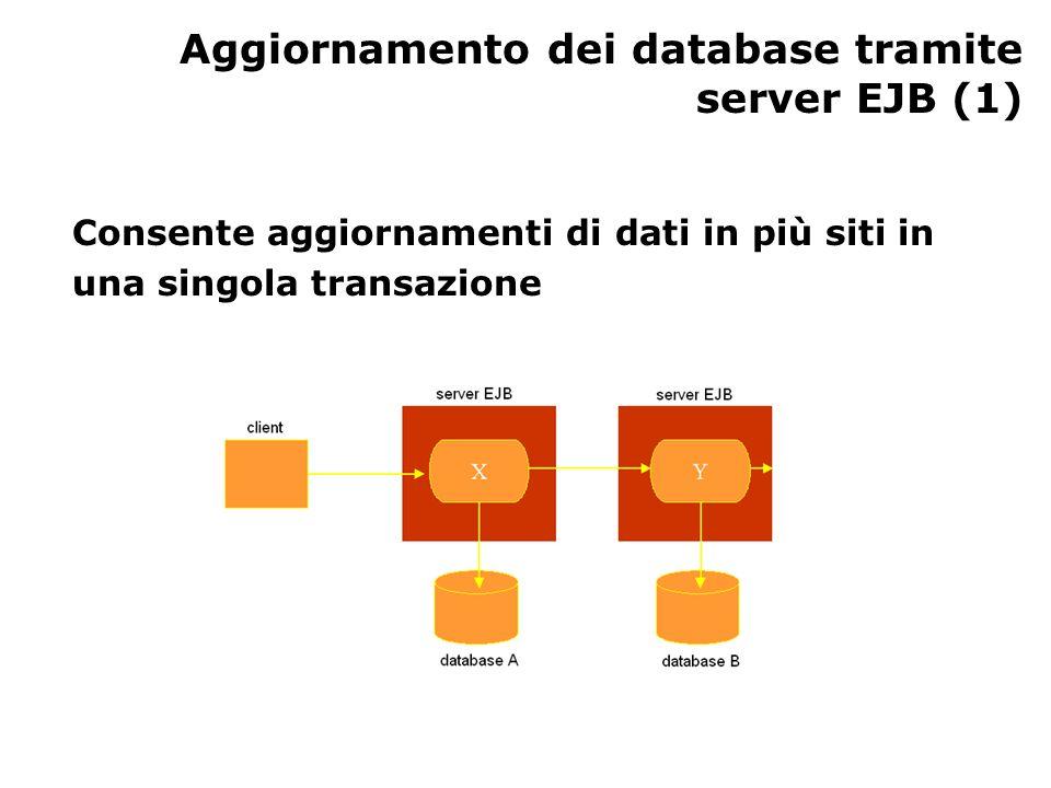 Aggiornamento dei database tramite server EJB (2) Il client invoca lEnterprise bean X.