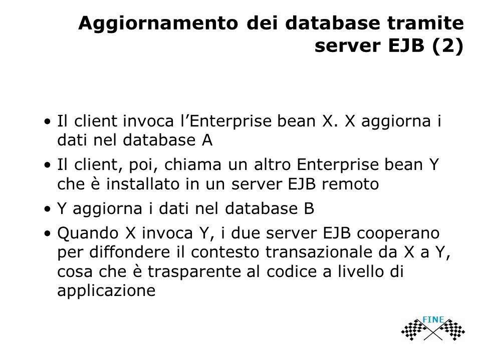 Aggiornamento dei database tramite server EJB (2) Il client invoca lEnterprise bean X. X aggiorna i dati nel database A Il client, poi, chiama un altr