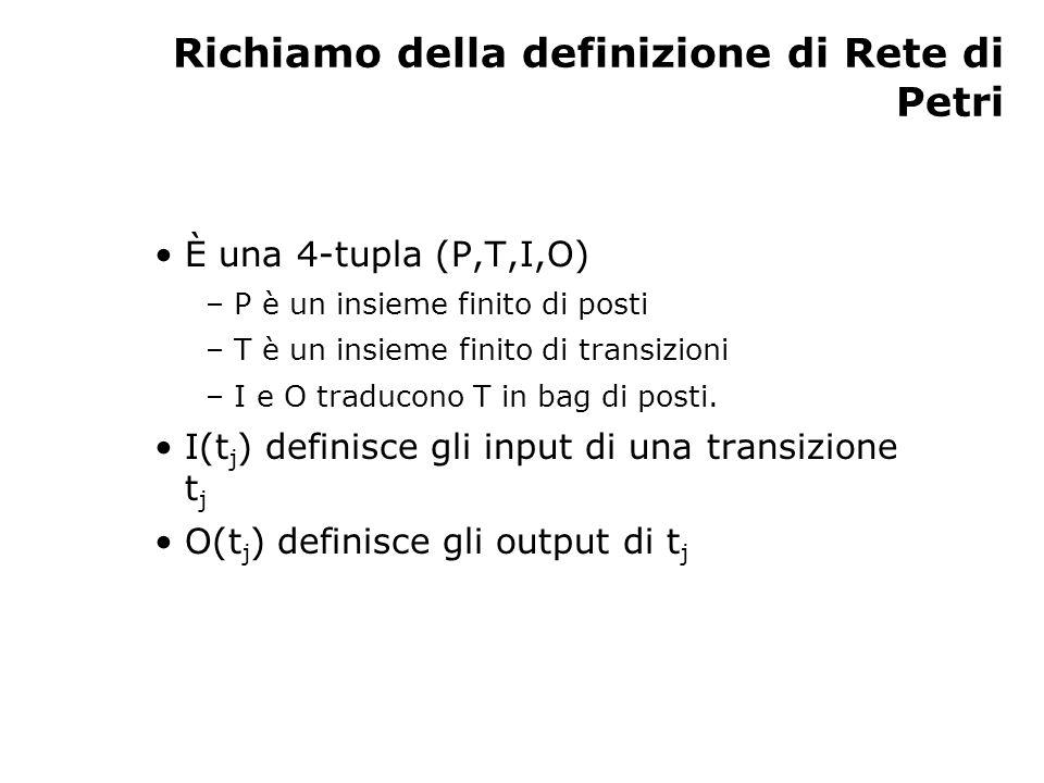 Richiamo della definizione di Rete di Petri È una 4-tupla (P,T,I,O) – P è un insieme finito di posti – T è un insieme finito di transizioni – I e O traducono T in bag di posti.