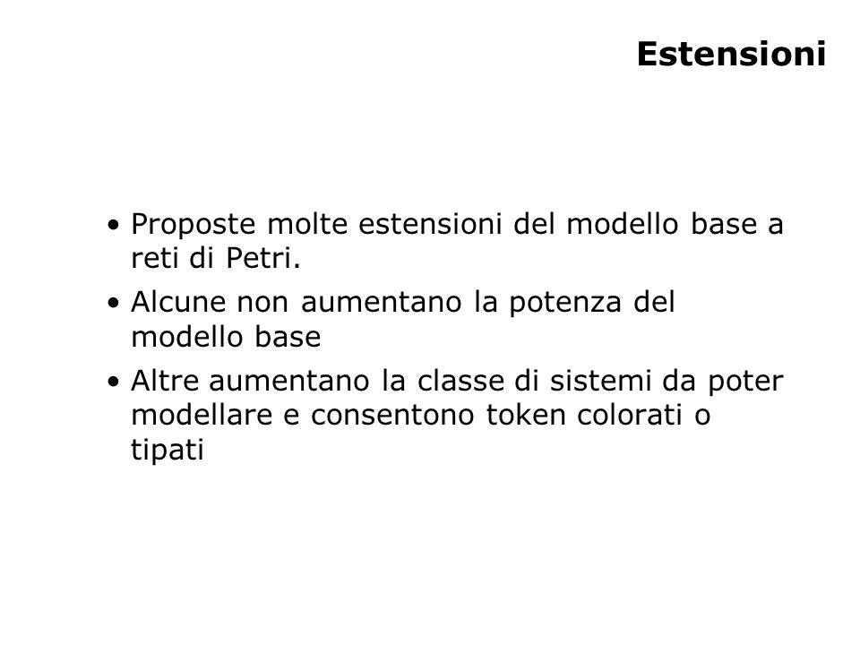 Estensioni Proposte molte estensioni del modello base a reti di Petri. Alcune non aumentano la potenza del modello base Altre aumentano la classe di s