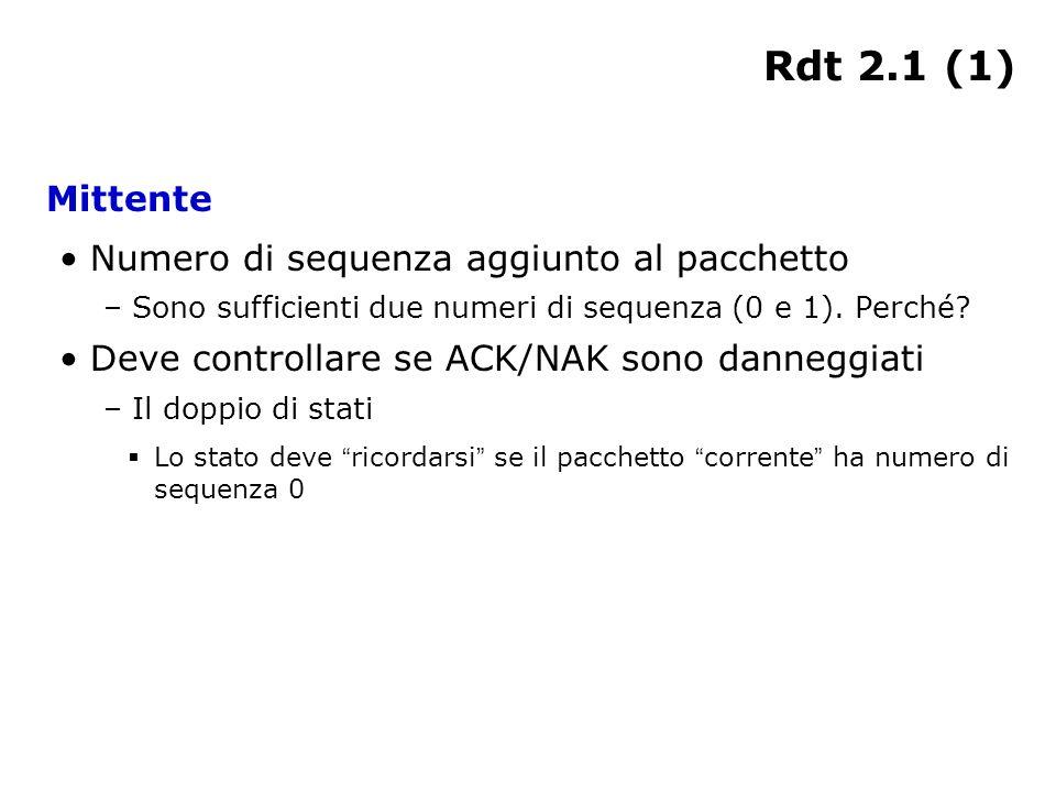 Rdt 2.1 (1) Mittente Numero di sequenza aggiunto al pacchetto – Sono sufficienti due numeri di sequenza (0 e 1). Perché? Deve controllare se ACK/NAK s