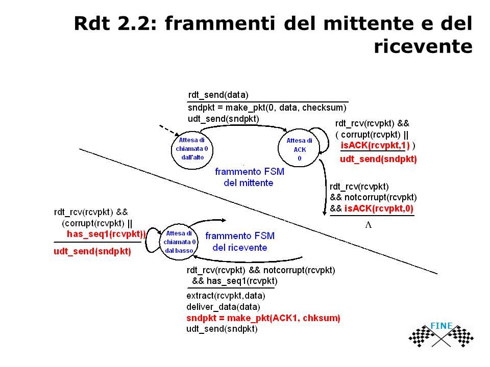 Rdt 2.2: frammenti del mittente e del ricevente FINE
