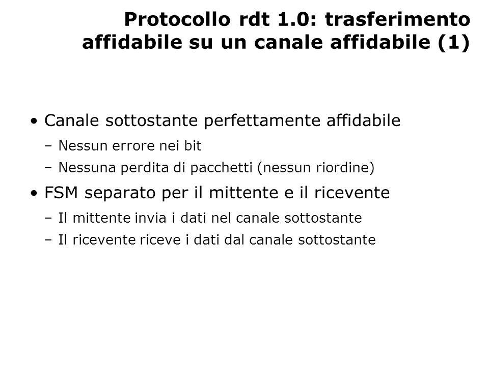 Protocollo rdt 1.0: trasferimento affidabile su un canale affidabile (1) Canale sottostante perfettamente affidabile –Nessun errore nei bit –Nessuna p
