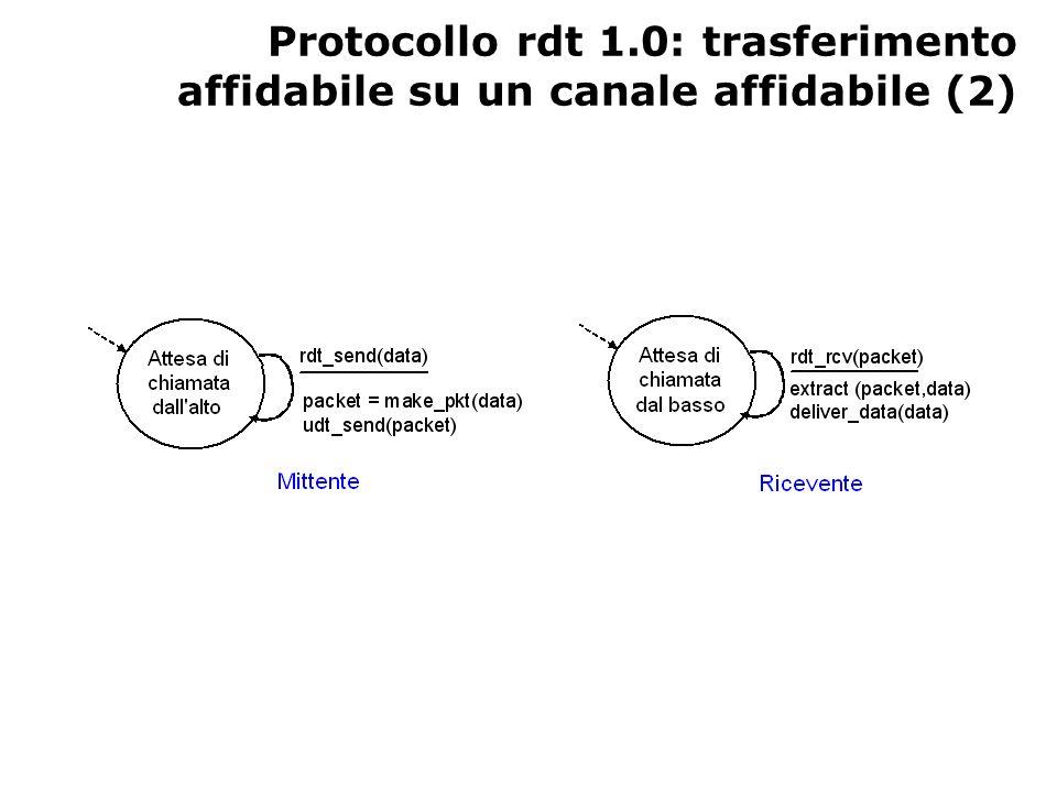 Rdt 2.0: canale con errore nei bit (1) Il canale sottostante può confondere i bit nel pacchetto –Somma di controllo per rilevare errori nei bit Il problema è come correggere gli errori –ACK (ACKnowledgment, conferma di ricezione): il ricevente comunica espressamente al mittente che il pacchetto ricevuto è corretto –NAK (Negative AcKnowledgment, conferma negativa): il ricevente comunica espressamente al mittente che il pacchetto contiene errori Il mittente ritrasmette il pacchetto se riceve un NAK Questo lo rende un protocollo di ARQ (Automatic Repeat reQuest, Richiesta Automatica di Ripetizione)