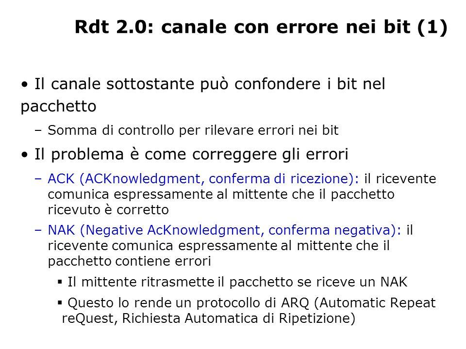 Rdt 2.0: canale con errore nei bit (2) Servono nuovi meccanismi in rdt 2.0 (oltre a rdt 1.0): –Rilevamento di errori –Feedback del destinatario: messaggi di controllo (ACK, NAK) dal ricevente al mittente