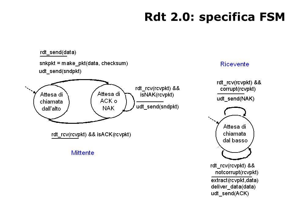 Rdt 2.0: specifica FSM