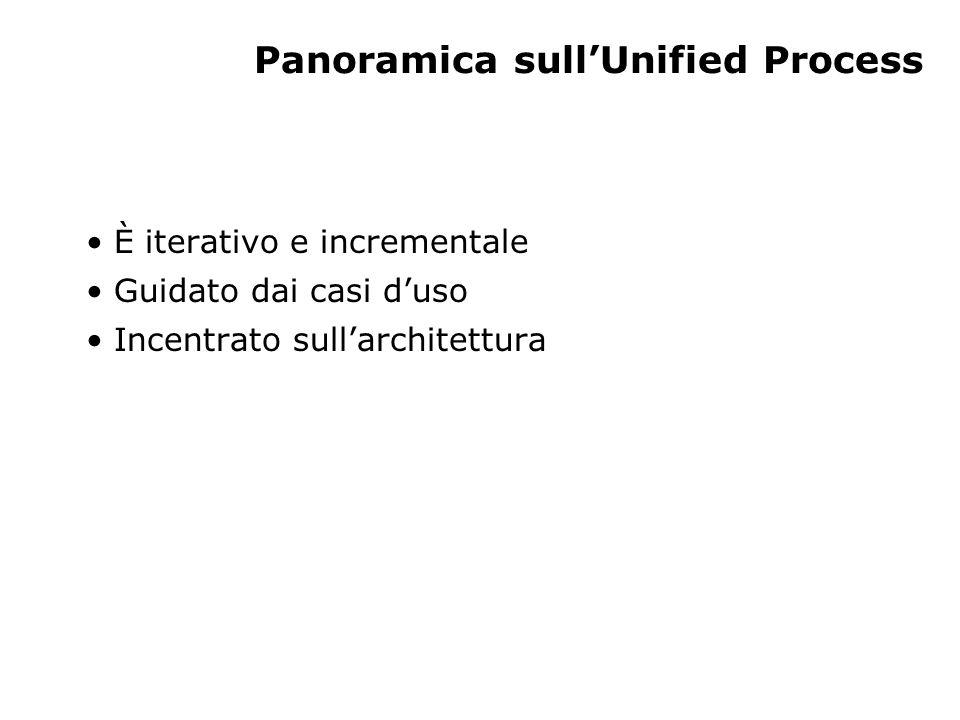 Panoramica sullUnified Process È iterativo e incrementale Guidato dai casi duso Incentrato sullarchitettura