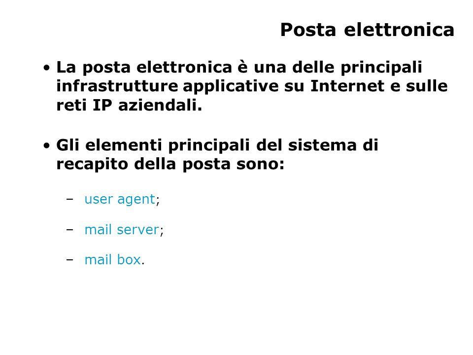 Mail server I server contengono: una coda messaggi composta dai messaggi di posta elettronica in uscita; le mailbox contenenti i messaggi per ciascun utente.