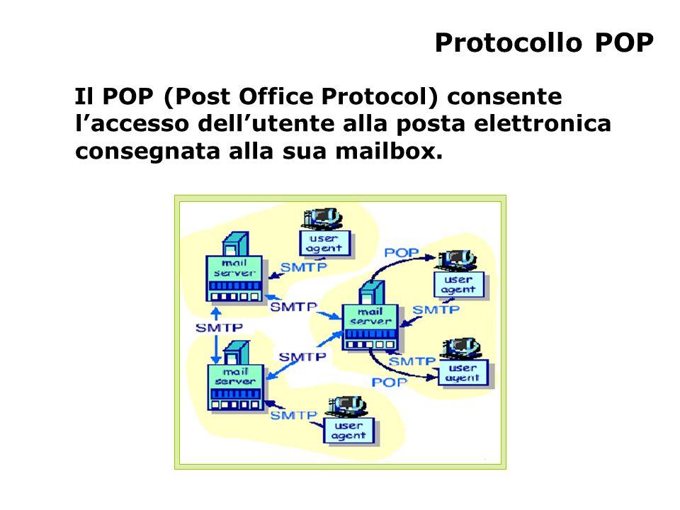 Consegna posta elettronica: il processo Lagente di posta dellutente contatta via SMTP il suo mail server locale.