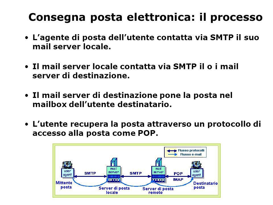 Consegna posta elettronica: il processo Lagente di posta dellutente contatta via SMTP il suo mail server locale. Il mail server locale contatta via SM