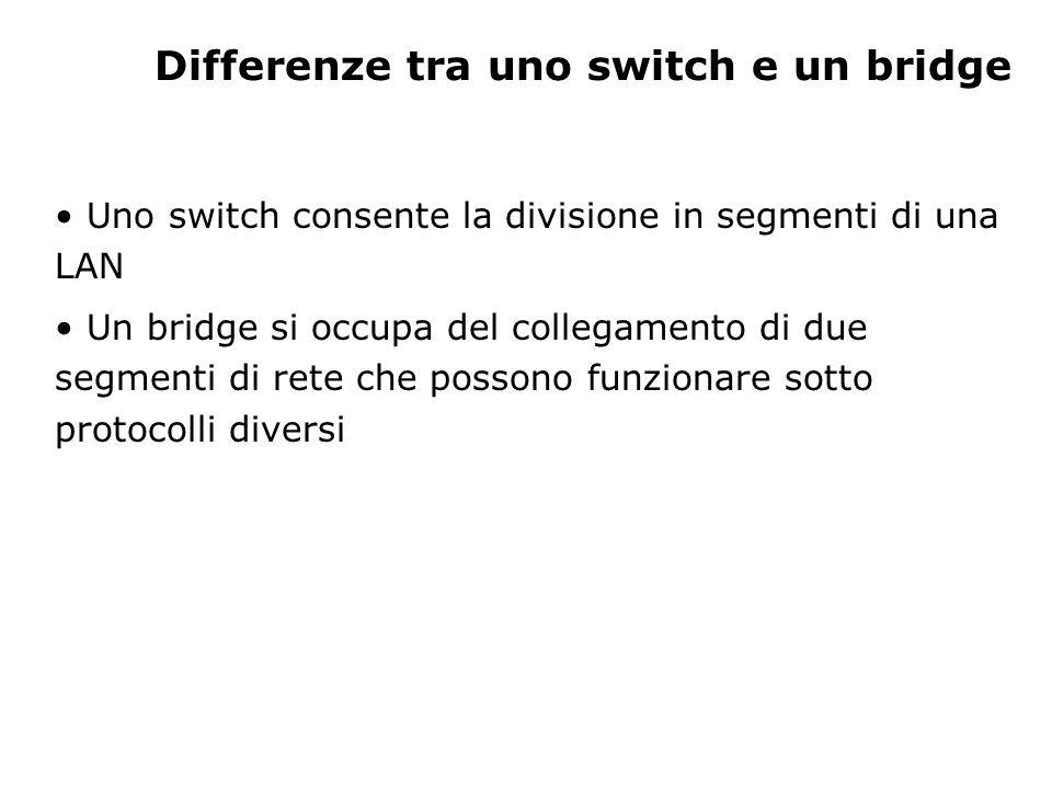 Differenze tra uno switch e un bridge Uno switch consente la divisione in segmenti di una LAN Un bridge si occupa del collegamento di due segmenti di rete che possono funzionare sotto protocolli diversi