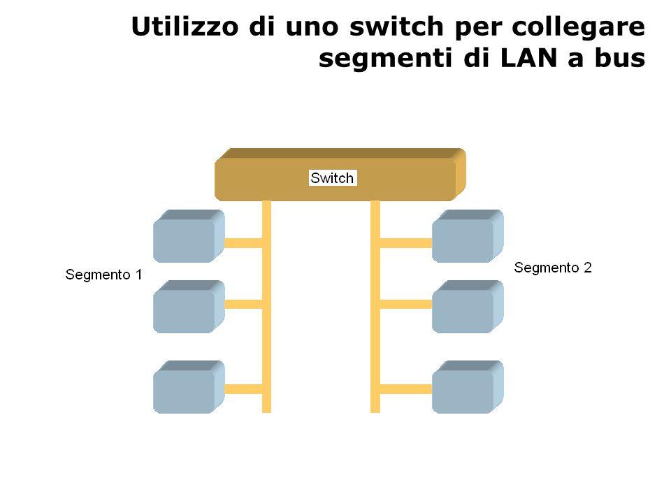 Utilizzo di uno switch per collegare segmenti di LAN a bus