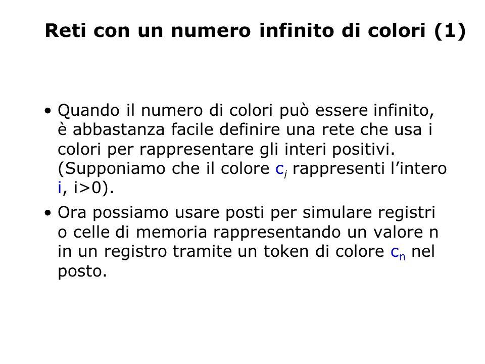 Reti con un numero infinito di colori (1) Quando il numero di colori può essere infinito, è abbastanza facile definire una rete che usa i colori per rappresentare gli interi positivi.