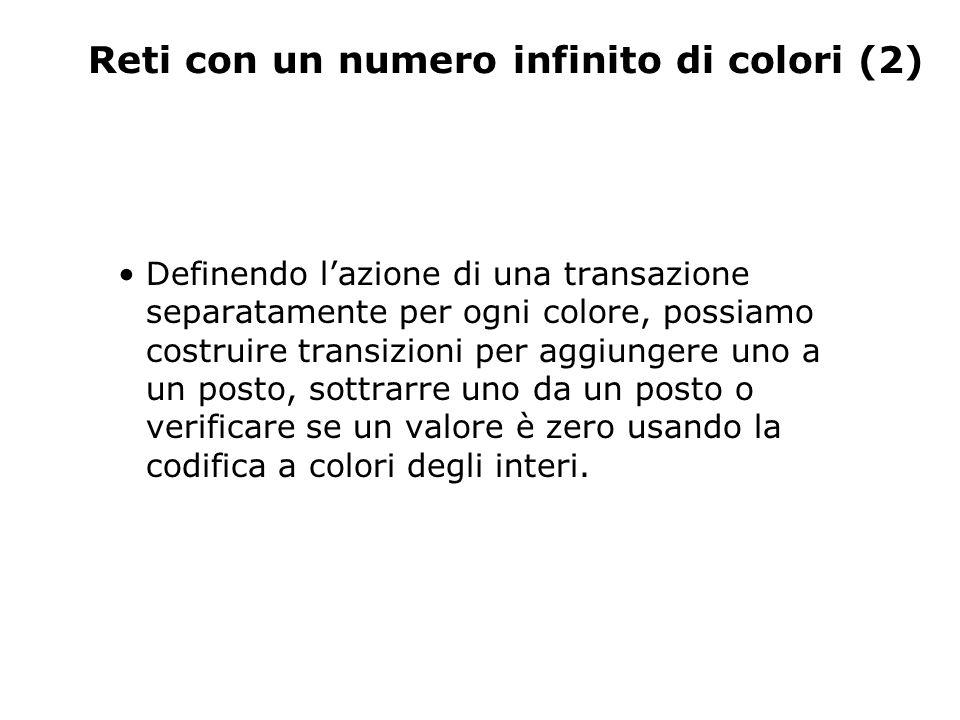 Reti con un numero infinito di colori (2) Definendo lazione di una transazione separatamente per ogni colore, possiamo costruire transizioni per aggiungere uno a un posto, sottrarre uno da un posto o verificare se un valore è zero usando la codifica a colori degli interi.