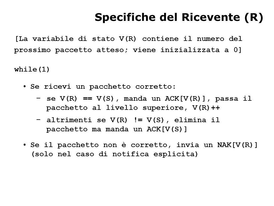 Specifiche del Ricevente (R) [La variabile di stato V(R) contiene il numero del prossimo paccetto atteso; viene inizializzata a 0] while(1) Se ricevi un pacchetto corretto: – se V(R) == V(S), manda un ACK[V(R)], passa il pacchetto al livello superiore, V(R)++ – altrimenti se V(R) != V(S), elimina il pacchetto ma manda un ACK[V(S)] Se il pacchetto non è corretto, invia un NAK[V(R)] (solo nel caso di notifica esplicita)