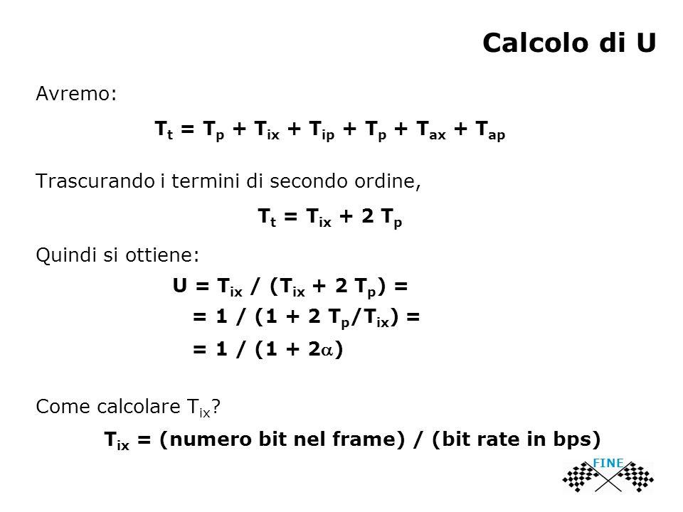 Calcolo di U Avremo: T t = T p + T ix + T ip + T p + T ax + T ap Trascurando i termini di secondo ordine, T t = T ix + 2 T p FINE Quindi si ottiene: U = T ix / (T ix + 2 T p ) = = 1 / (1 + 2 T p /T ix ) = = 1 / (1 + 2) Come calcolare T ix .