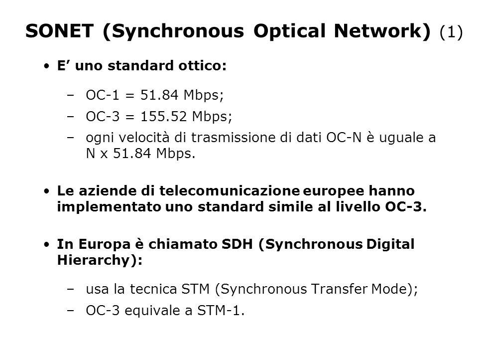 SONET (Synchronous Optical Network) (1) E uno standard ottico: –OC-1 = 51.84 Mbps; –OC-3 = 155.52 Mbps; –ogni velocità di trasmissione di dati OC-N è uguale a N x 51.84 Mbps.
