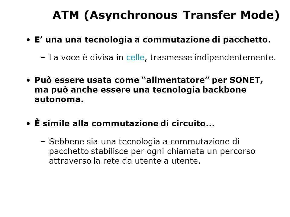 ATM (Asynchronous Transfer Mode) E una una tecnologia a commutazione di pacchetto.