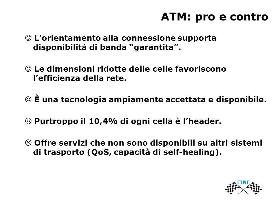 ATM: pro e contro FINE Lorientamento alla connessione supporta disponibilità di banda garantita.