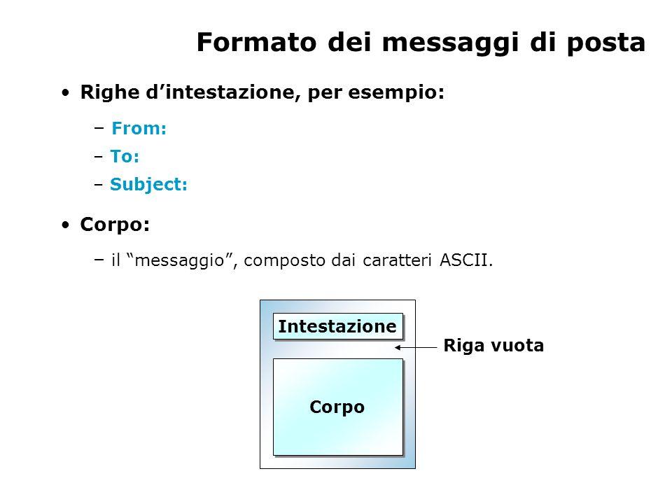 Formato dei messaggi di posta Righe dintestazione, per esempio: – From: – To: – Subject: Corpo: – il messaggio, composto dai caratteri ASCII. Intestaz