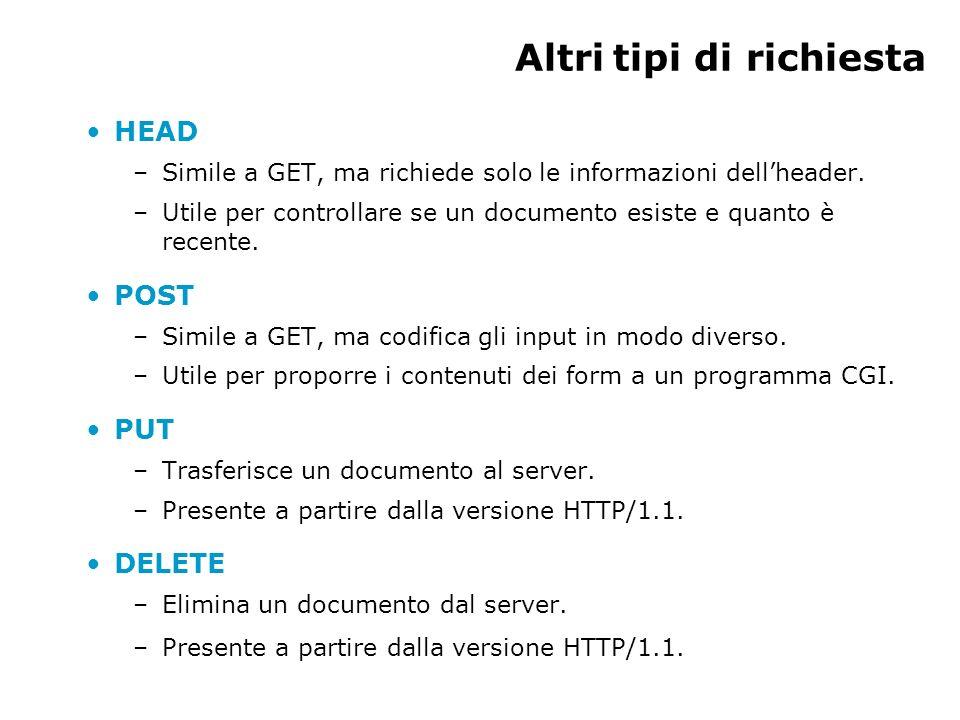 Altri tipi di richiesta HEAD –Simile a GET, ma richiede solo le informazioni dellheader. –Utile per controllare se un documento esiste e quanto è rece