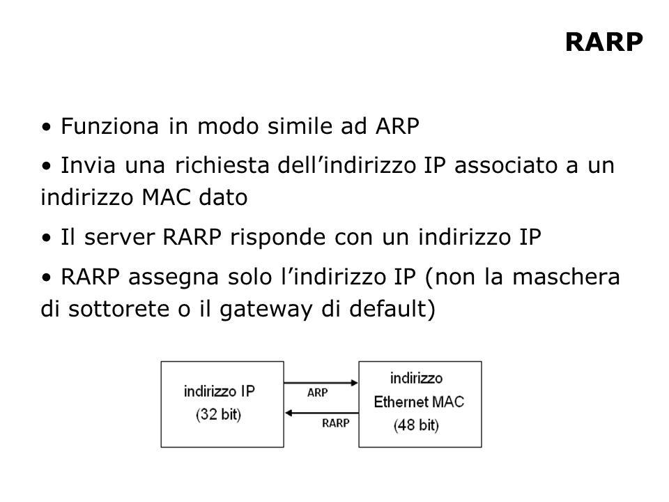 RARP Funziona in modo simile ad ARP Invia una richiesta dellindirizzo IP associato a un indirizzo MAC dato Il server RARP risponde con un indirizzo IP